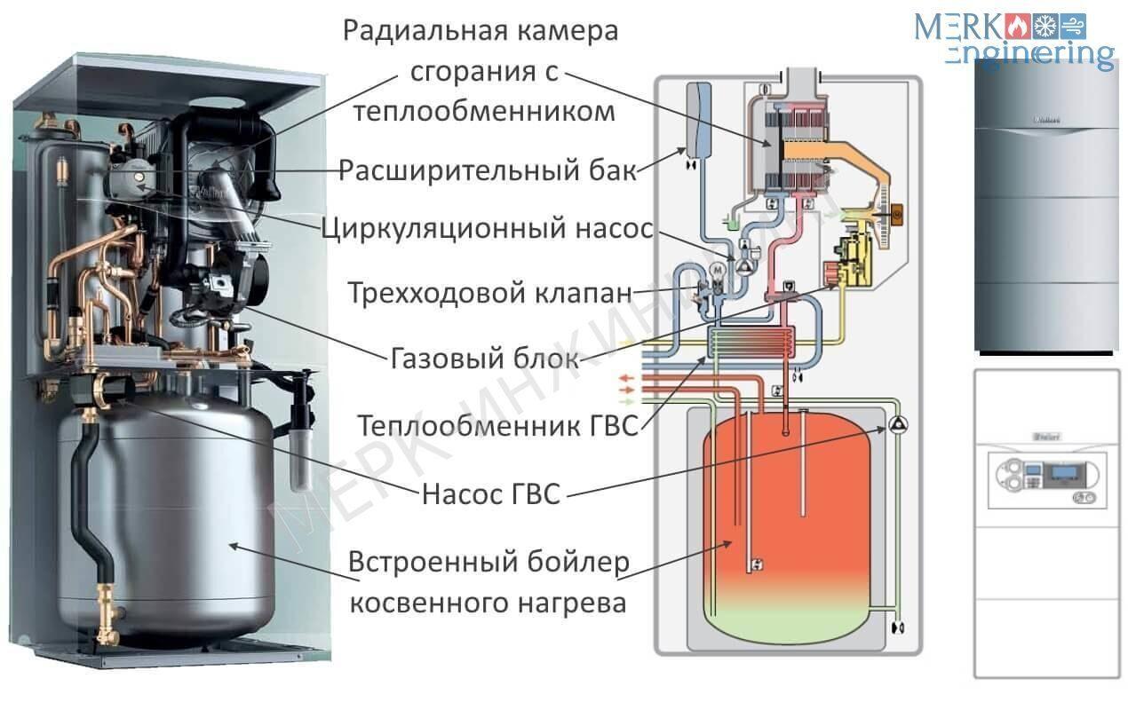 Favorites двухконтурные газовые котлы для отопления частного дома отзывы белье как наполнено